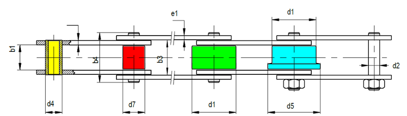 Förderketten Varianten Seitenansicht
